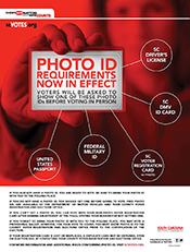 Photo ID Poster